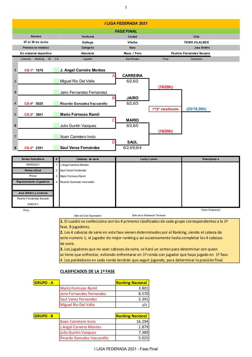 cadro fase final I Liga de tenis de vilalba